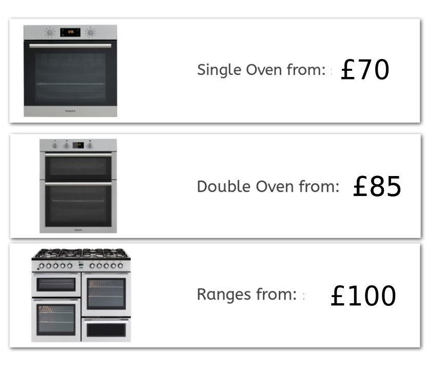 oven_prices